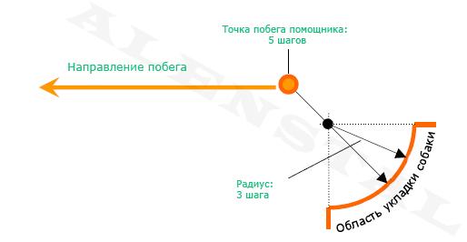 Схема побега
